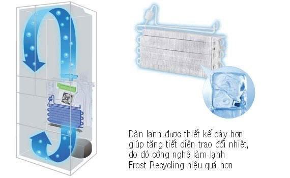 Tủ Lạnh Hitachi Inverter 529 lít R-E5000V