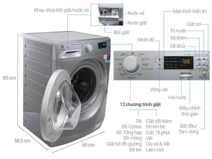 Máy giặt Electrolux EWF12853S 8 kg