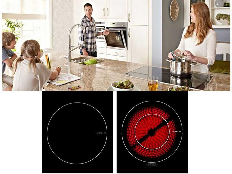 Canzy CZ BMIX720T nấu ăn nhanh chóng, dễ sử dụng