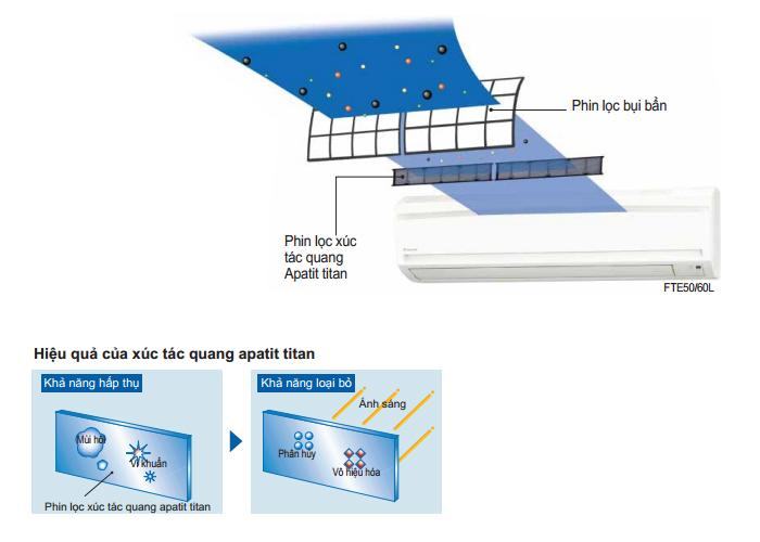 Công nghệ làm lạnh khử mùi trên điều hòa Daikin 7