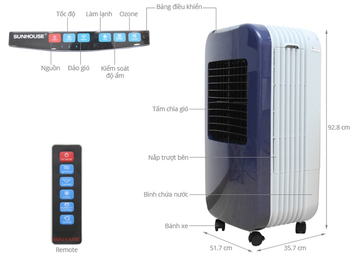 7 mẹo sử dụng quạt điều hoà làm mát hiệu quả nhất trong mùa nóng 6