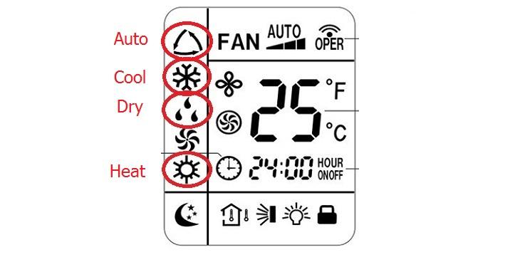 Giải mã các ký hiệu lạ trên remote máy điều hòa 1