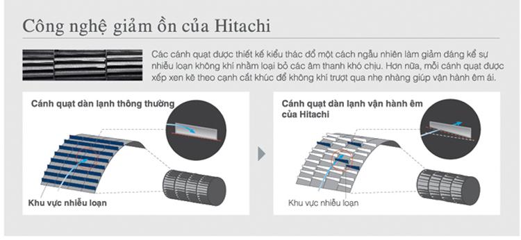 Điều hòa Hitachi RAS10MH1 8