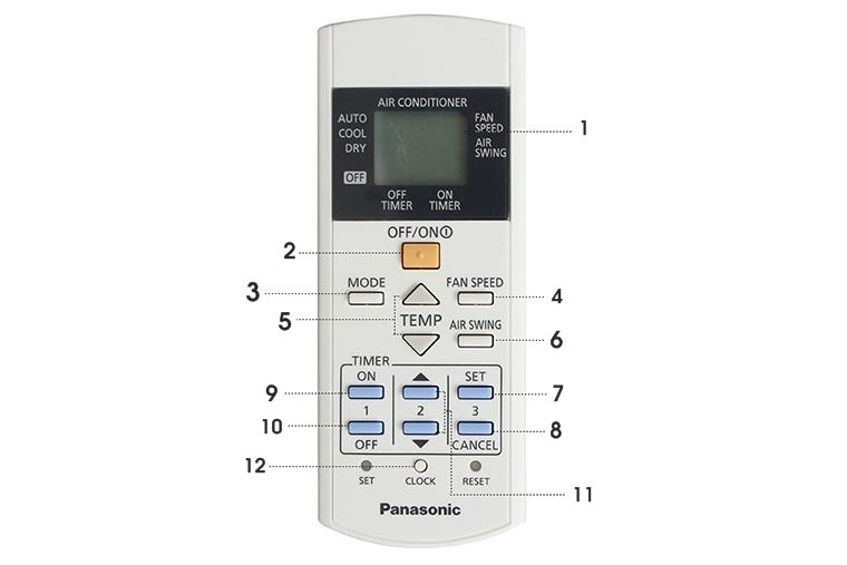 Hướng dẫn dùng điều khiển điều hòa Panasonic (phần 1)
