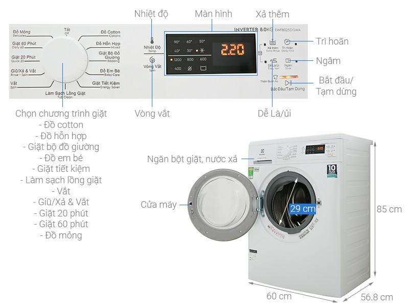 may-giat-electrolux-ewf8025dgwa (15)