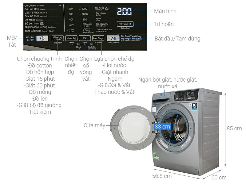 maygiat-electrolux-ewf8025cqsa (17)
