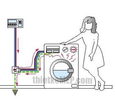 tiếp đất cho máy giặt