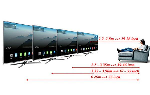 Chọn tivi có kích cỡ phù hợp