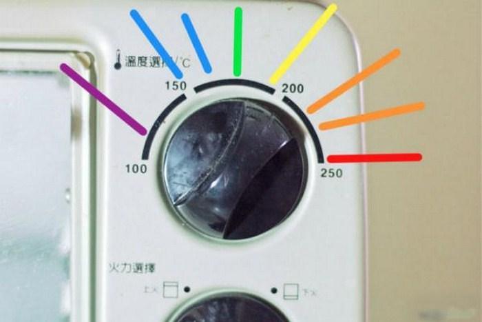 Phạm vi nhiệt độ sử dụng