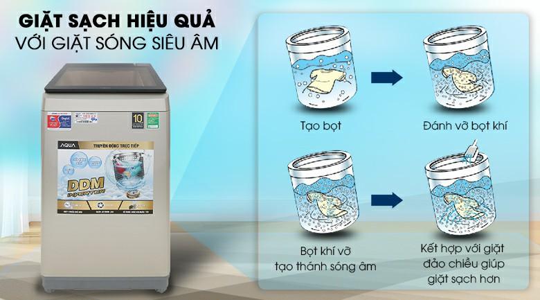 Máy giặt AQUA AQW-D90CT Inverter 9 kg 4