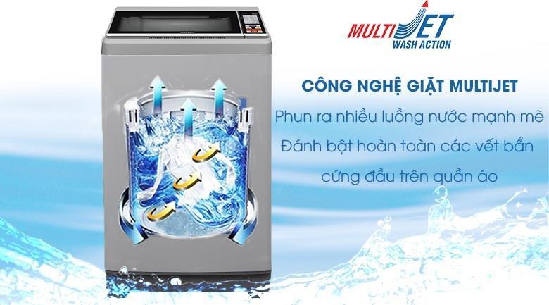 Máy giặt AQUA S80CT 8 kg 2