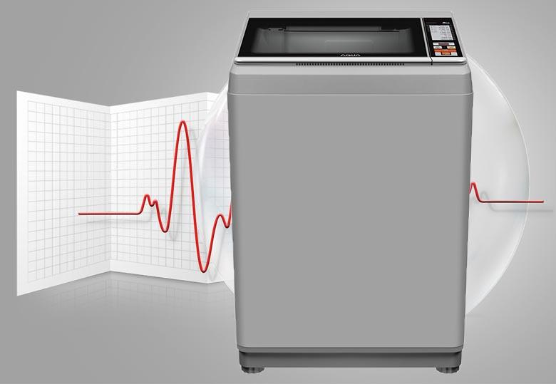 Máy giặt AQUA S80CT 8 kg 4