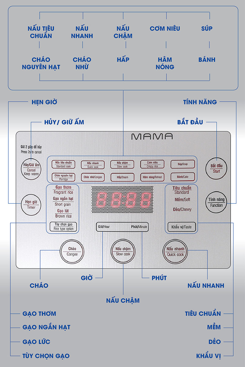 Nồi cơm điện Sunhouse Mama SHD8955 1.5 lít 3