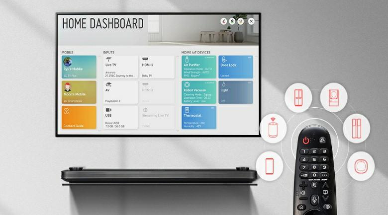 Smart Tivi LG 55UM7300PTA 55 inch 9