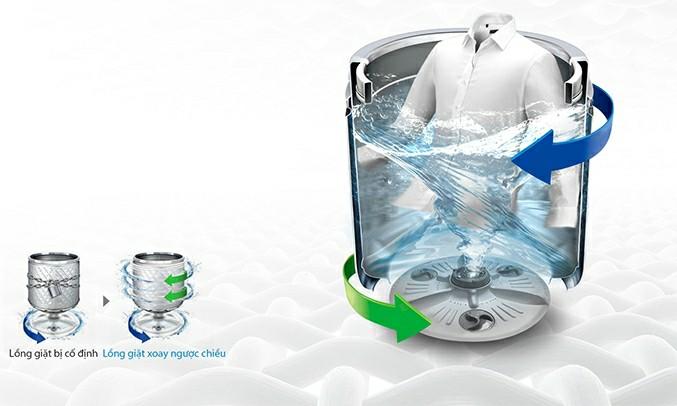 Máy giặt LG T2350VS2W Inverter 10.5 kg 4