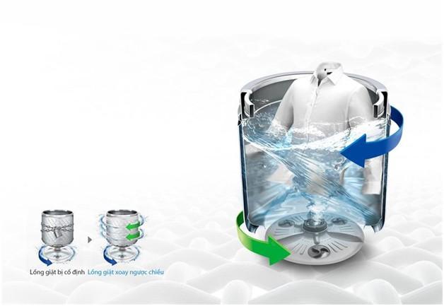 Máy giặt LG T2555VS2M Inverter 15.5 kg 7