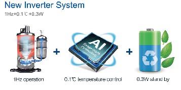 Điều hòa Casper GC-09TL22 Inverter 1 chiều 9000btu 9