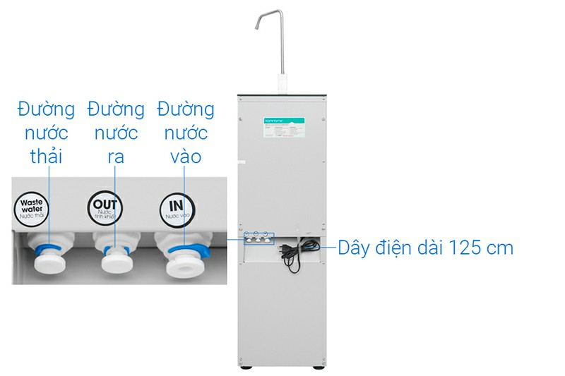 Máy lọc nước RO Korihome K-PRO WPK-G61 4