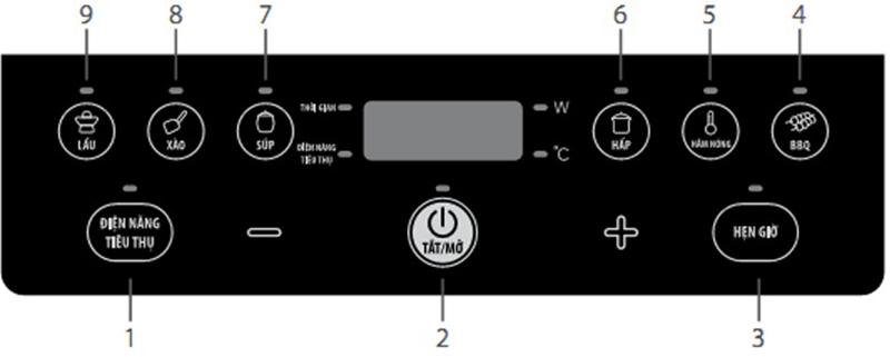 Bếp từ Bluestone ICB-6610 Điều khiển tiếng Việt dễ sử dụng