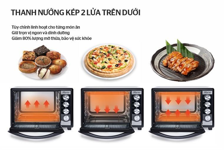 lo-nuong-sunhouse-shd4250s-50-lit-chat-luong-tot
