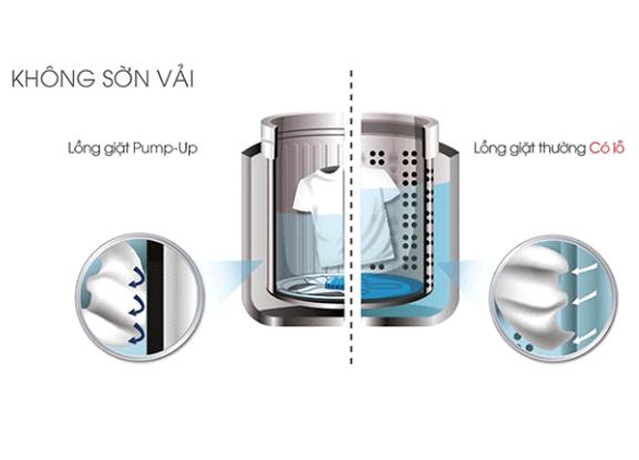 Máy giặt Sharp ES-W78GV-G 7.8 kg 4