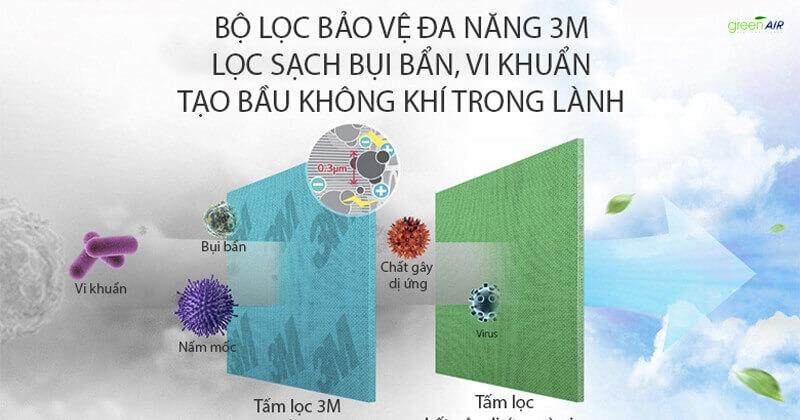 Điều hòa LG có thực sự chất lượng và nên mua trên thị trường điều hòa hiện nay? lọc khuẩn