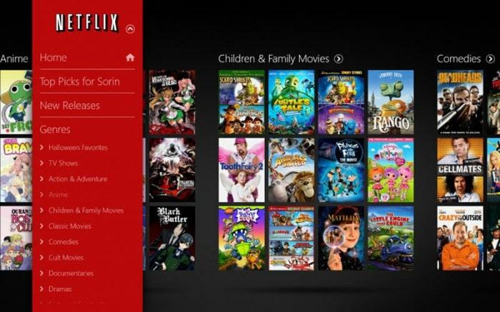 nội dung xem với Netflix