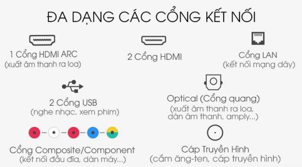 Smart tivi LG 55 inch 4K 55UN721C0TF 14
